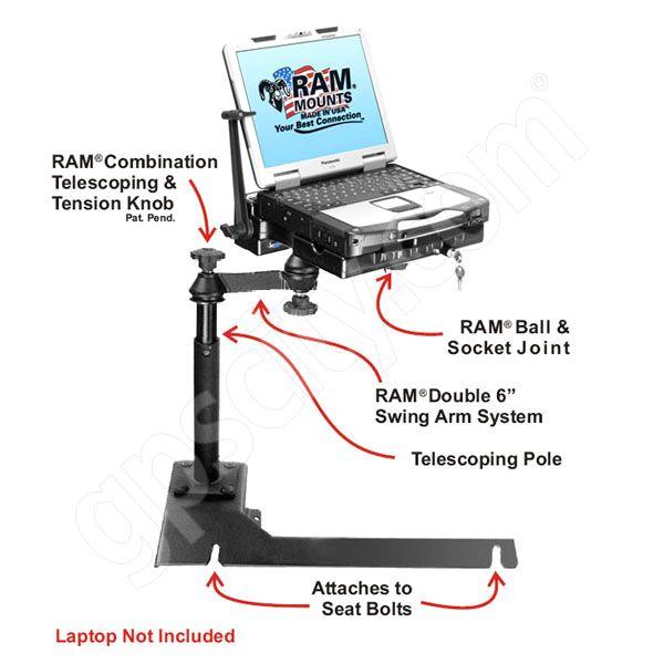 Ram Mount Chevrolet Impala Cf29 Toughbook Laptop Vehicle Mount