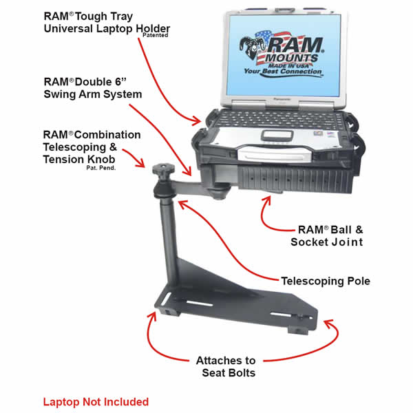 RAM Mount Jeep Cherokee Dual Arm Laptop Vehicle Mount
