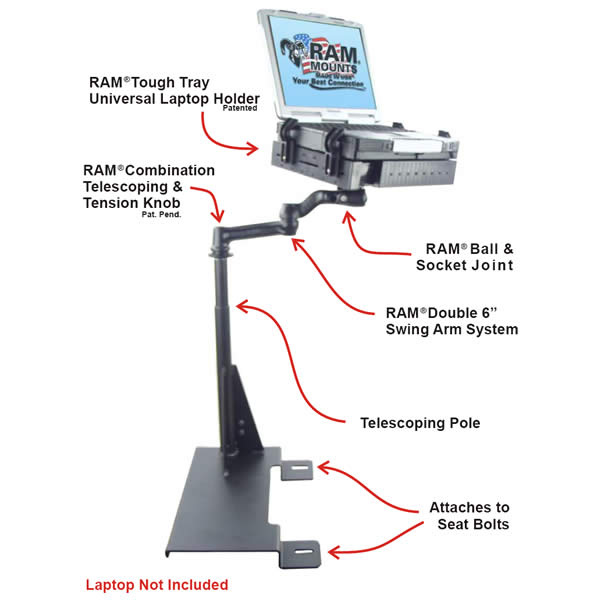 RAM Mount Ford Freestar Dual Arm Laptop Vehicle Mount