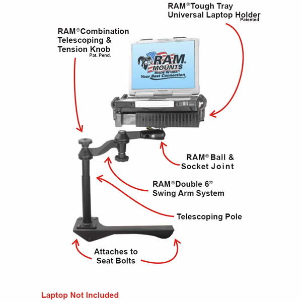 RAM Mount Dodge Durango Dual Arm Laptop Vehicle Mount