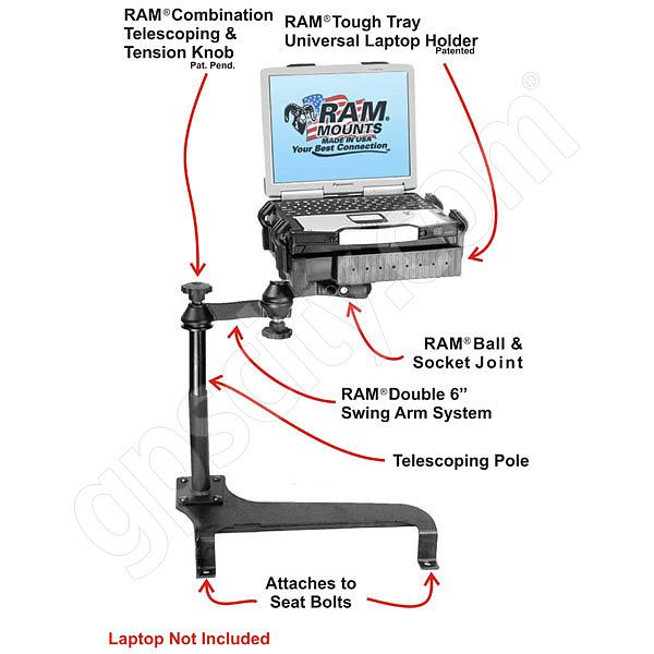 RAM Mount Honda Ridgeline Dual Arm Laptop Vehicle Mount