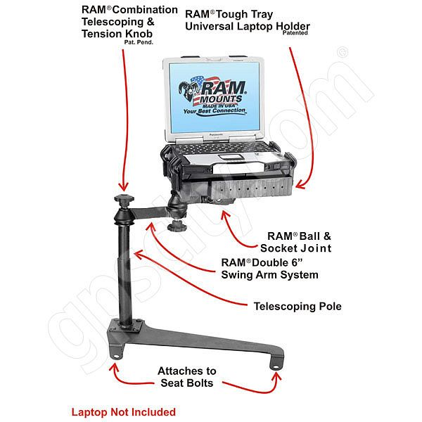 RAM Mount Toyota Tundra and Sequoia Dual Arm Laptop Vehicle Mount