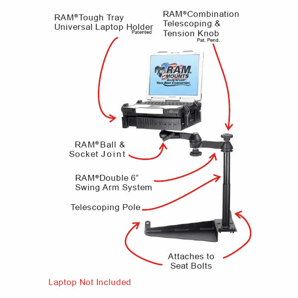 RAM Mount Nissan Titan Dual Arm Laptop Vehicle Mount