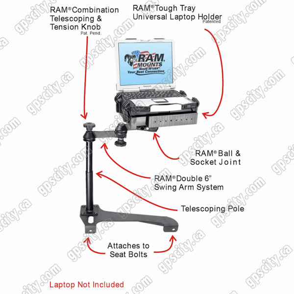 RAM Mount Honda Element Dual Arm Laptop Vehicle Mount