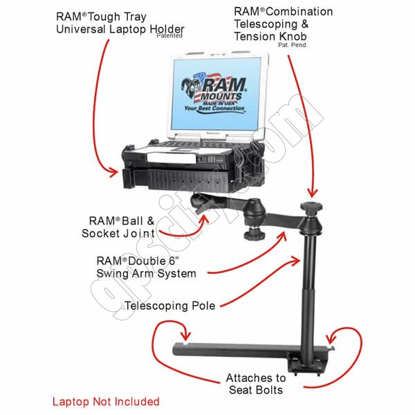 RAM Mount Ford Focus Dual Arm Laptop Vehicle Mount