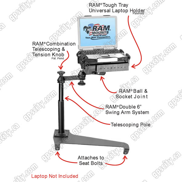 RAM Mount Toyota Sienna Dual Arm Laptop Vehicle Mount