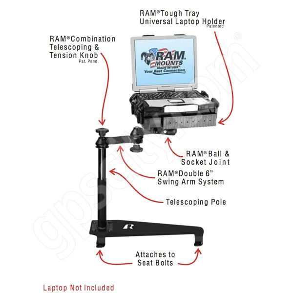 RAM Mount Toyota Prius Dual Arm Laptop Vehicle Mount