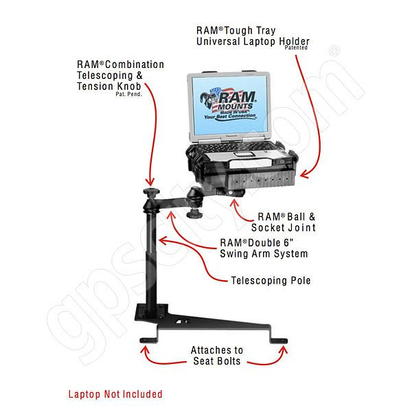 RAM Mount Ford Edge Dual Arm Laptop Vehicle Mount