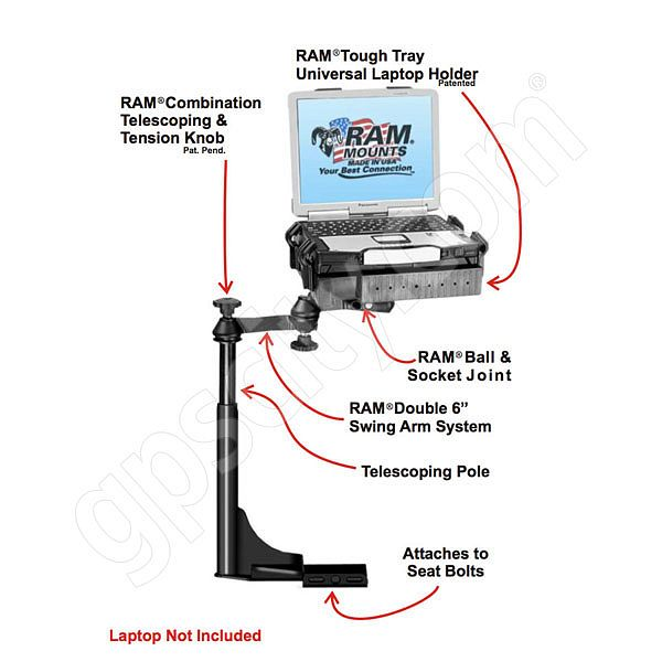 RAM Mount Volkswagen Dual Arm Laptop Vehicle Mount