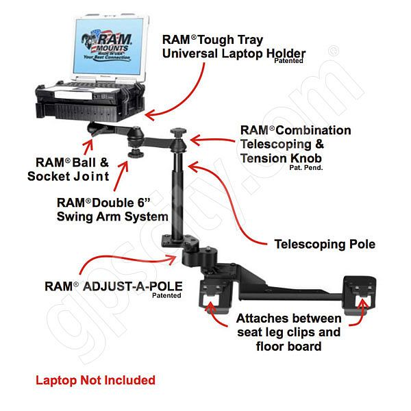 RAM Mount Chevrolet Impala Dual Arm Laptop Vehicle Mount 2006P