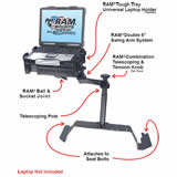 RAM Mount Chevrolet and GMC Dual Arm Short Laptop Vehicle Mount