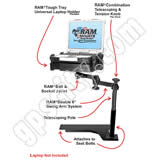 RAM Mount Chevrolet Malibu Dual Arm Laptop Vehicle Mount